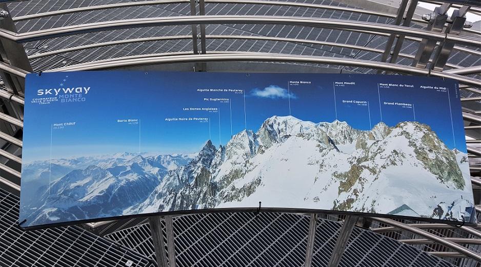 SKYWAY_cosa fare e cosa vedere sulla funivia del Monte Bianco